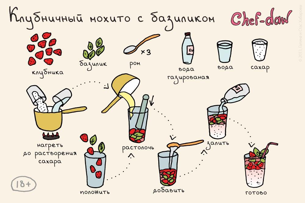 Коктейль рецепты легкие
